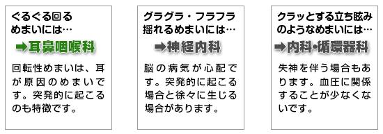 静岡ENTクリニック めまいの種類